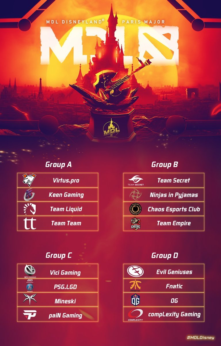 MDL Disneyland Paris - DOTA 2 Group Stage Results