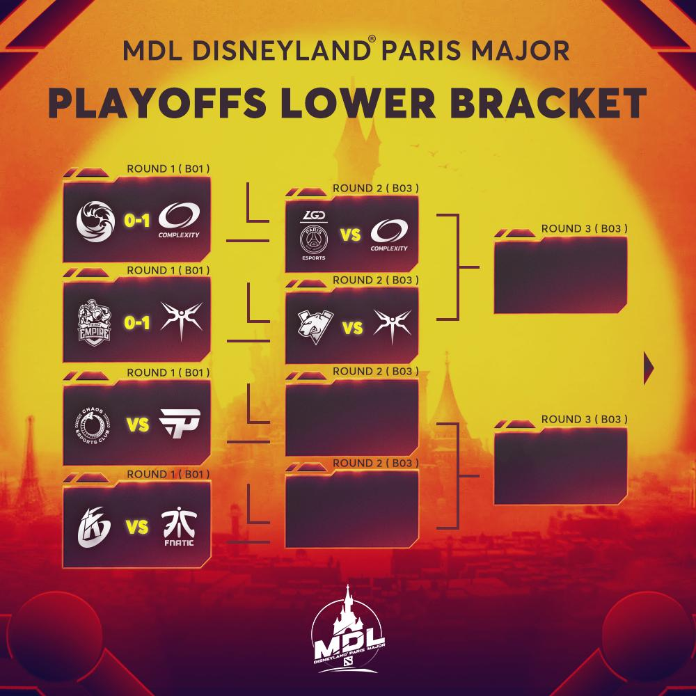 MDL Disneyland Major - DOTA 2  Lower Bracket Playoffs Results