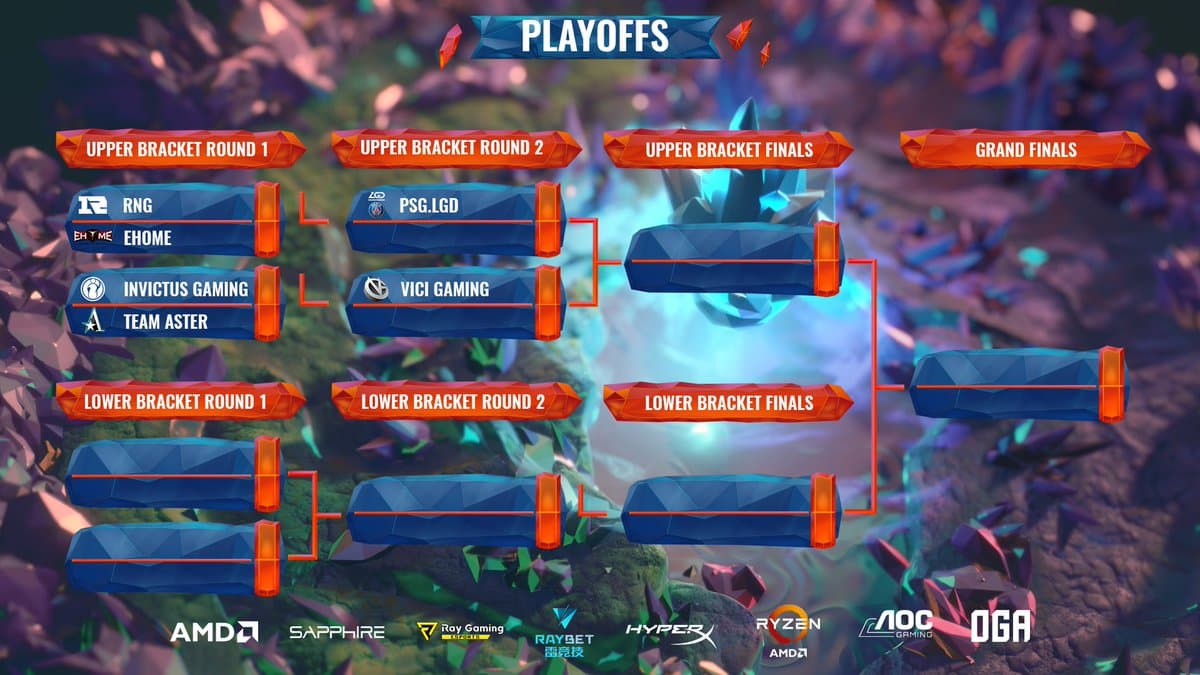OGA Dota PIT 2020 Online China Playoffs Table.jpg