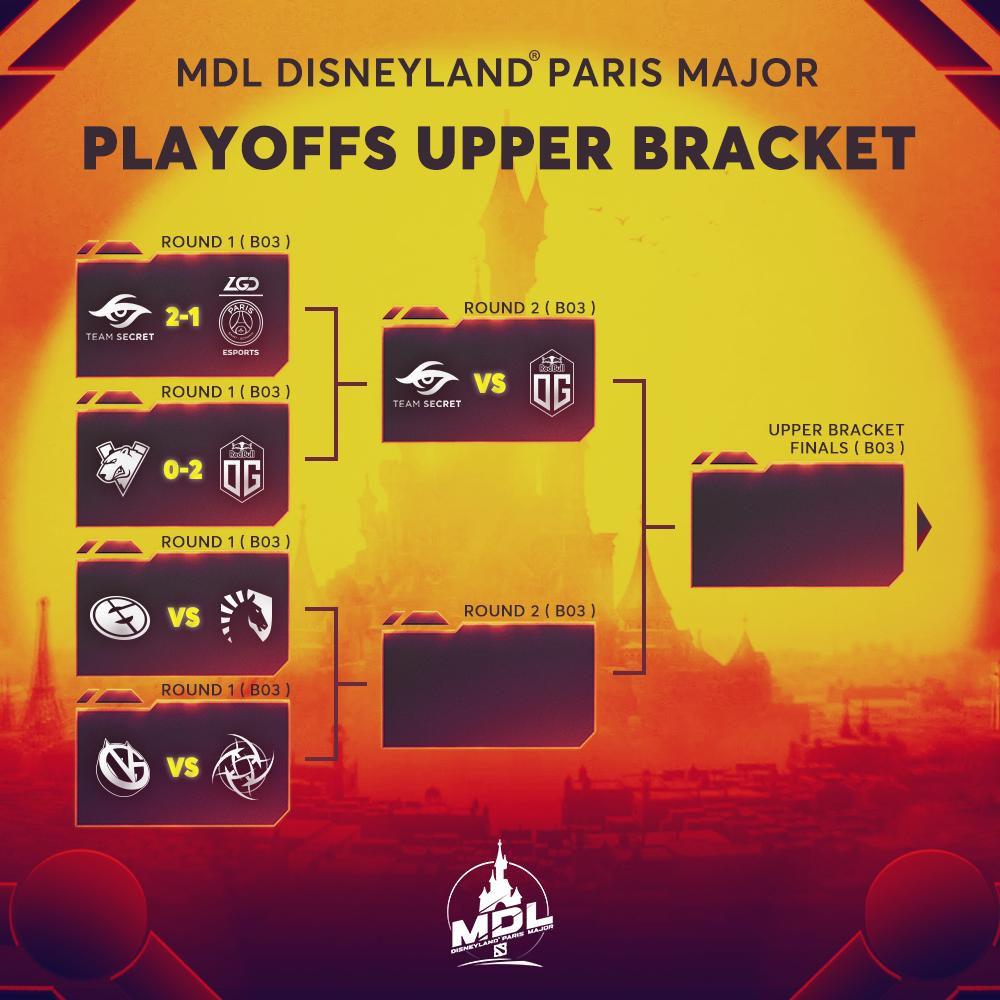 MDL Disneyland Major - DOTA 2 Playoffs Results